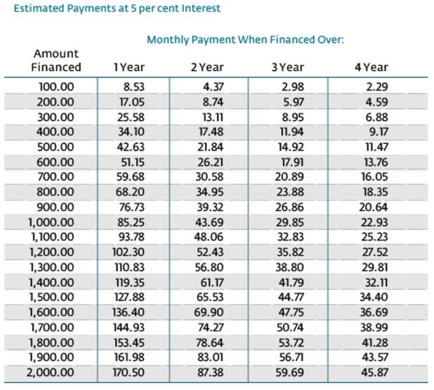 MPI Winter Tire Finance Plans